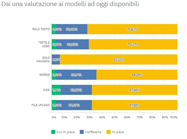 03_valutazione_modelli